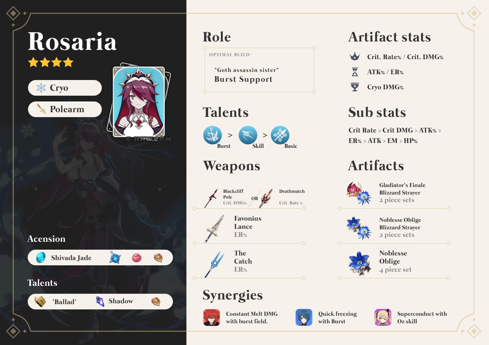 Rosaria-Support